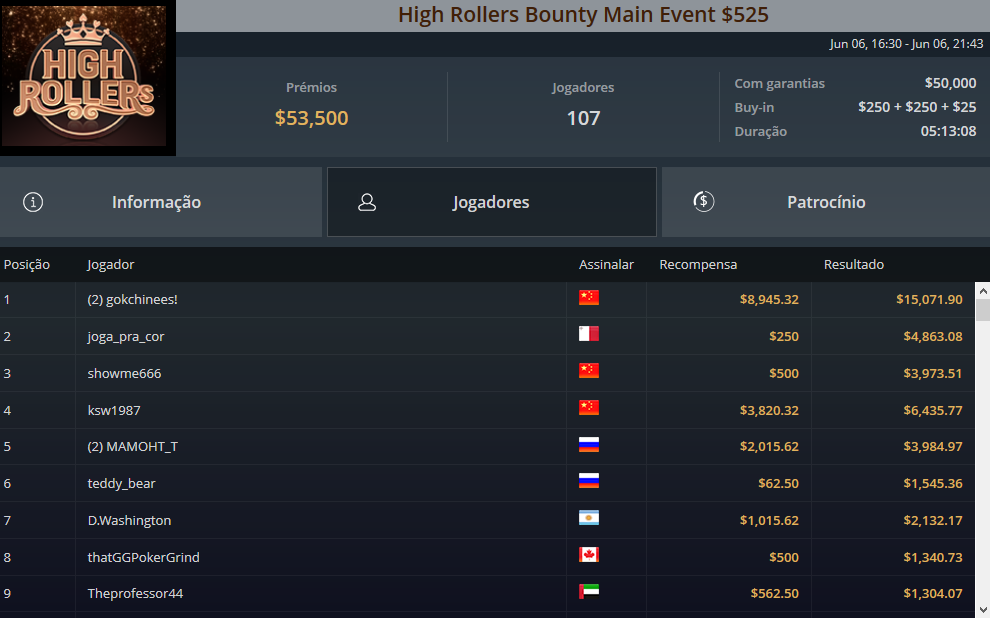 High Rollers Bounty Main Event $525