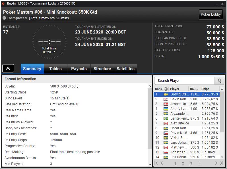 Poker Masters #06 - Mini Knockout