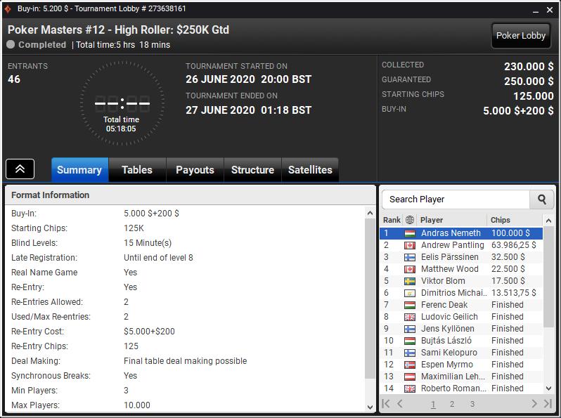 Poker Masters #12 - High Roller