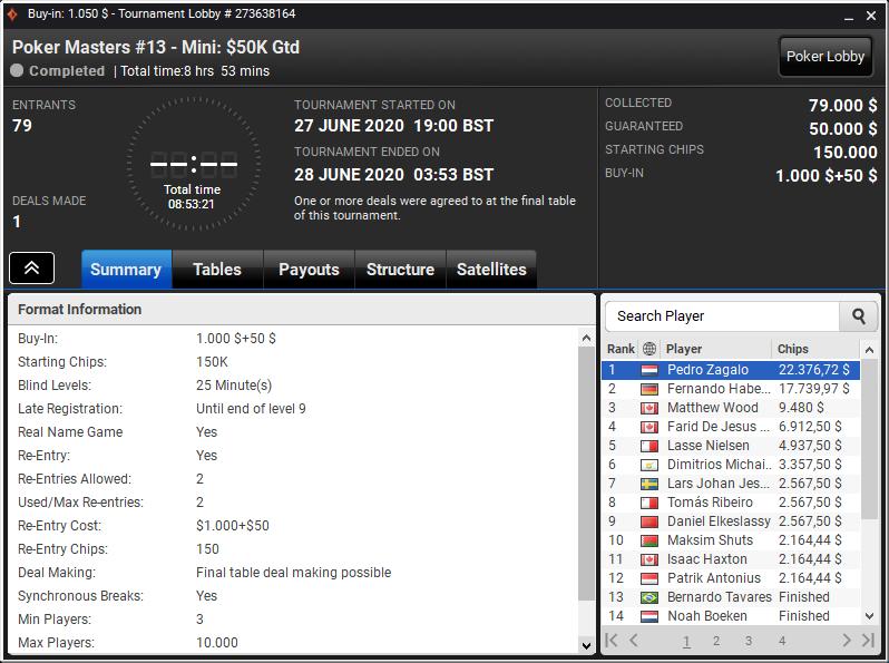 Poker Masters #13 - Mini