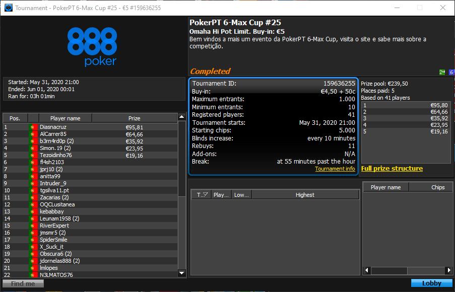 PokerPT 6-Max Cup #25