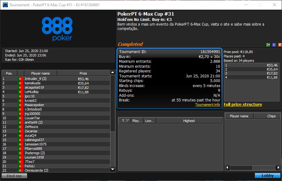 PokerPT 6-Max Cup #31