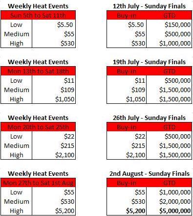 Stadium Series heats e finais semanais