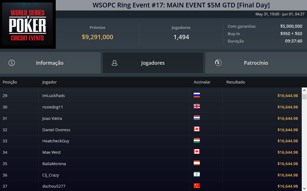 WSOPC Ring Event #17