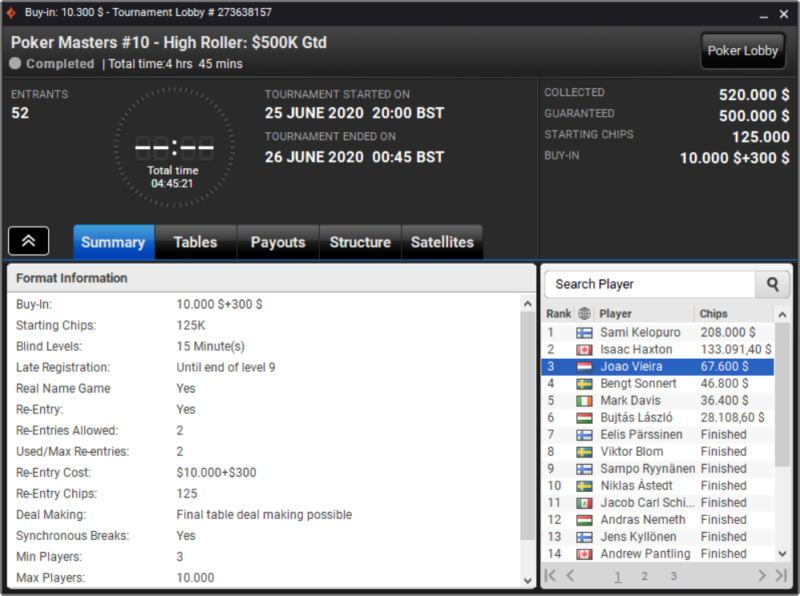 Naza114 Poker Masters