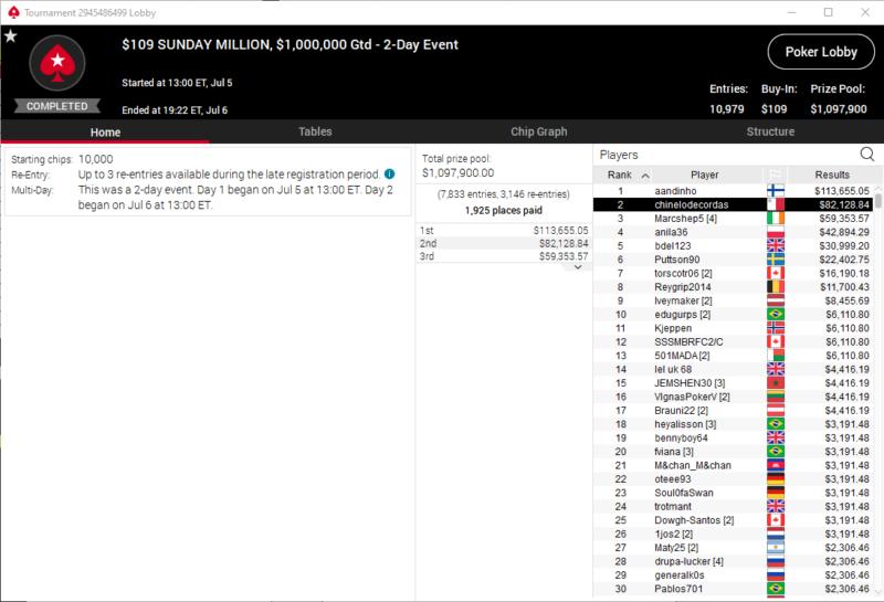 $109 Sunday Million