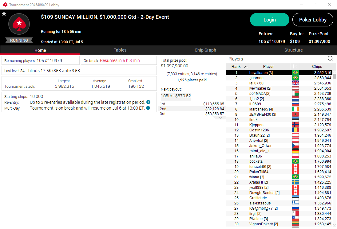 $109 Sunday Million