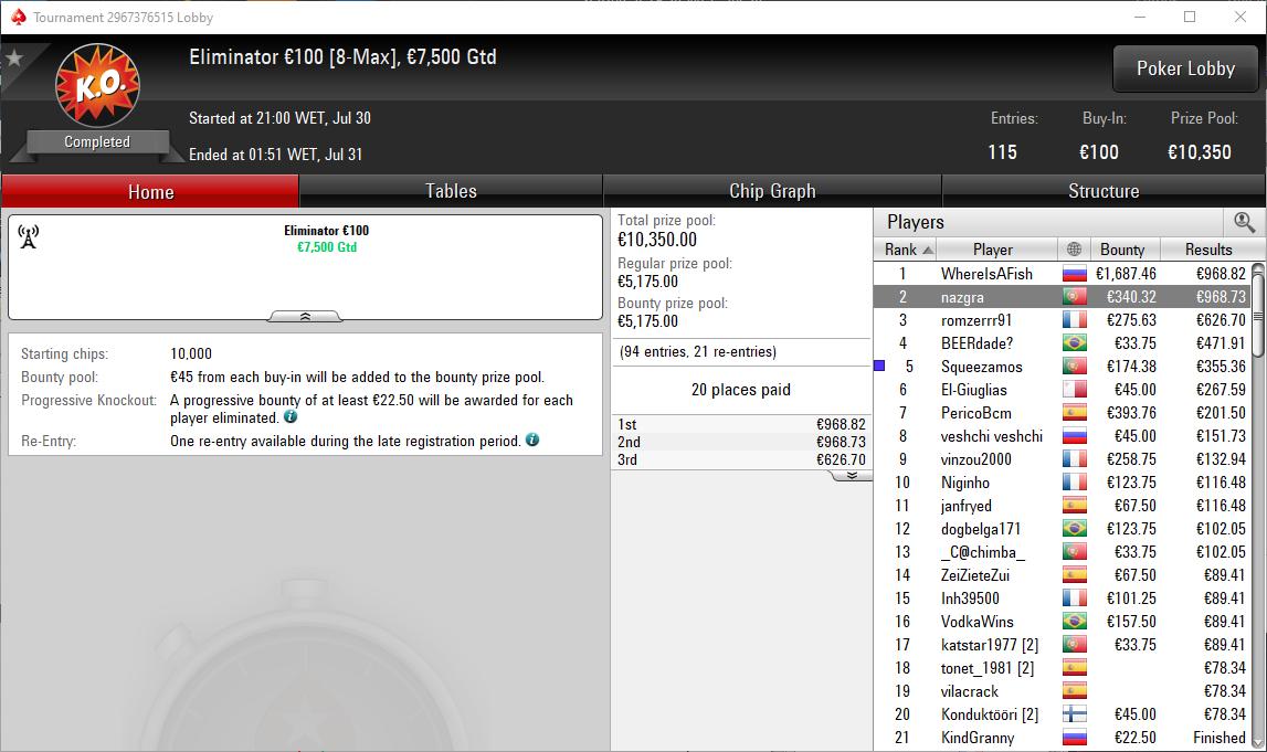 Eliminator €100