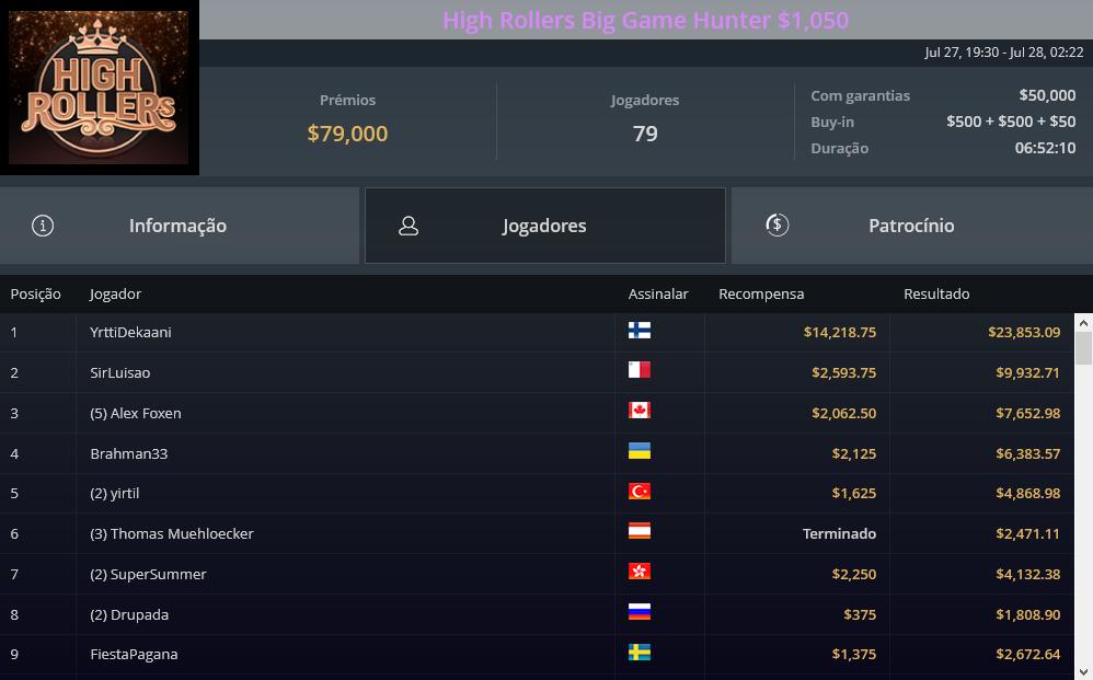 High Rollers Big Game Hunter