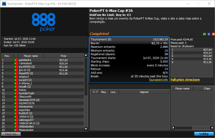PokerPT 6-Max Cup #36