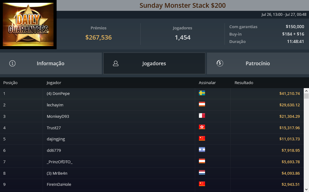 Sunday Monster Stack $200