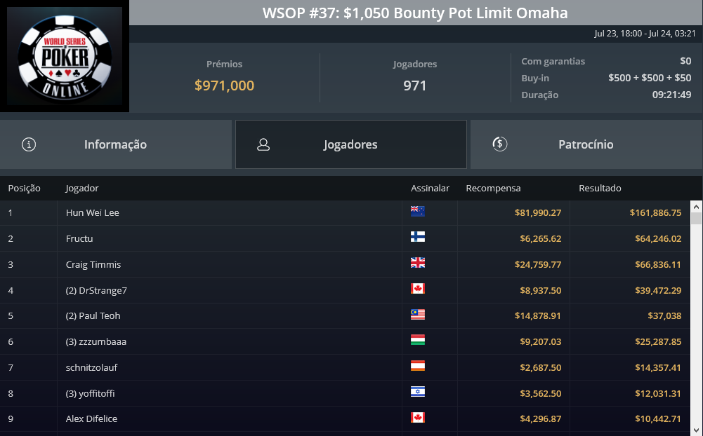 WSOP #37 $1050 Bounty Pot Limit Omaha