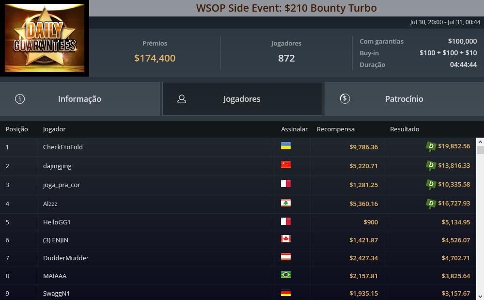 WSOP Side Event $210 Bounty Turbo