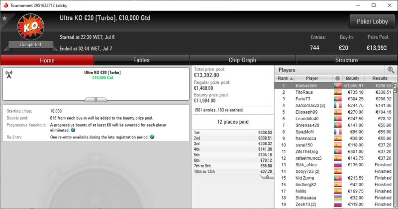 Erebus666 PokerStars