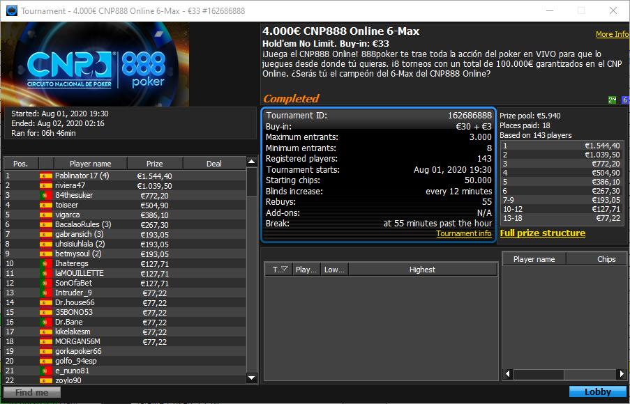 €4000 CNP888 Online 6-Max