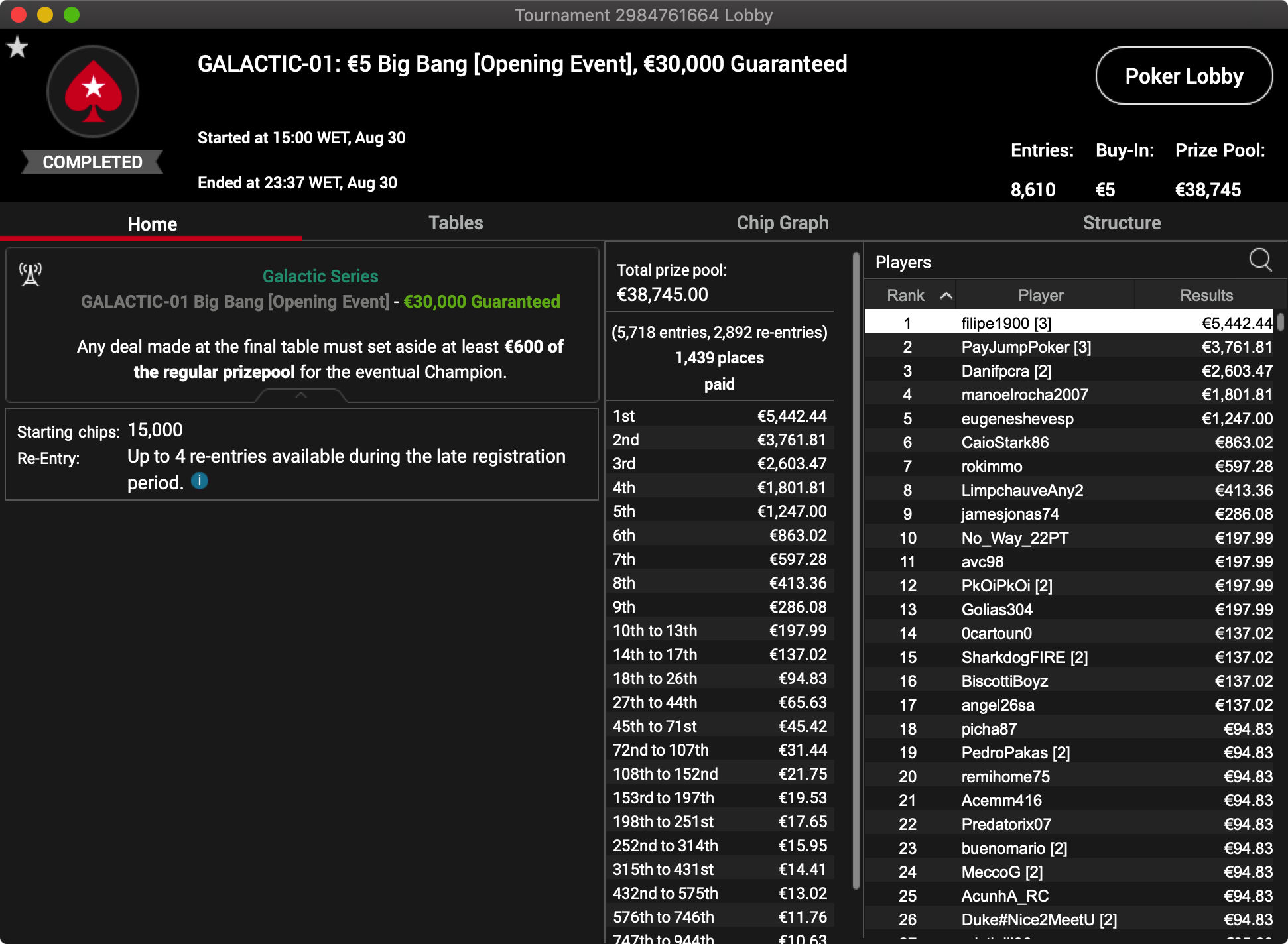 PokerStars Galactic Series - Evento #1