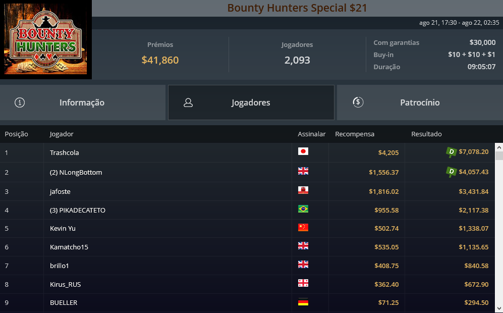 Bounty Hunters $21