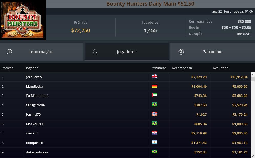Bounty Hunters Daily Main