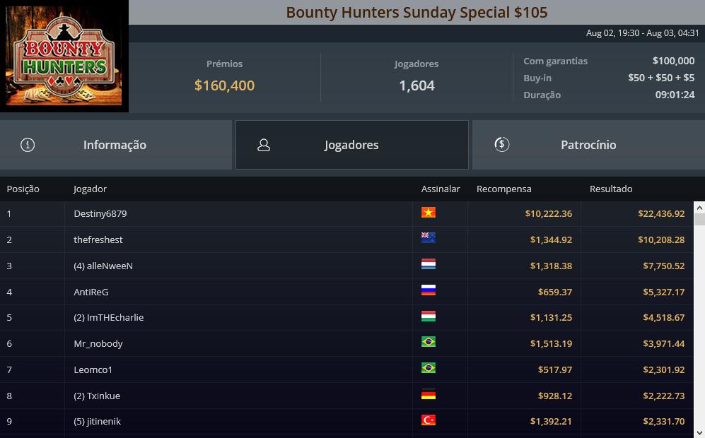 Bounty Hunters Sunday Special $105