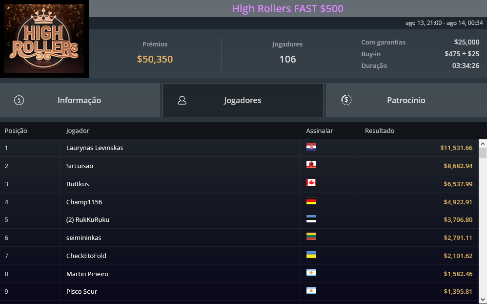 High Rollers FAST $500