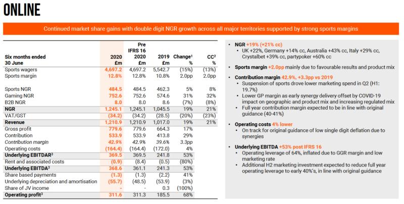 Resultados da GVC Holdings 1º Semestre - Online