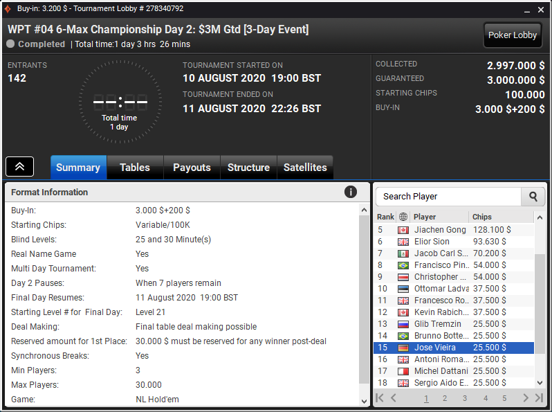 WPT #04 6-Max Championship
