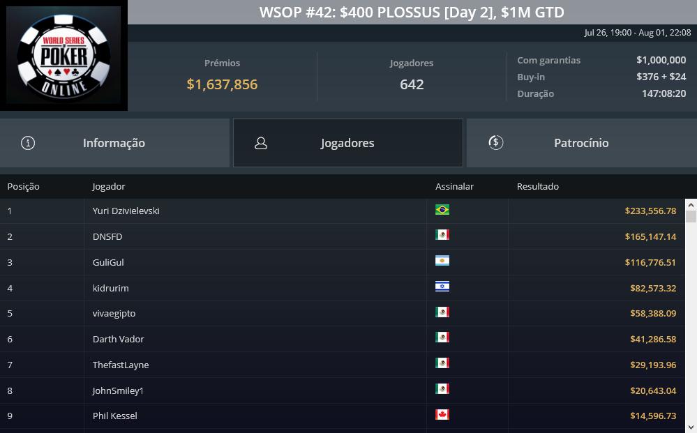 WSOP #42 PLOSSUS WSOP Online