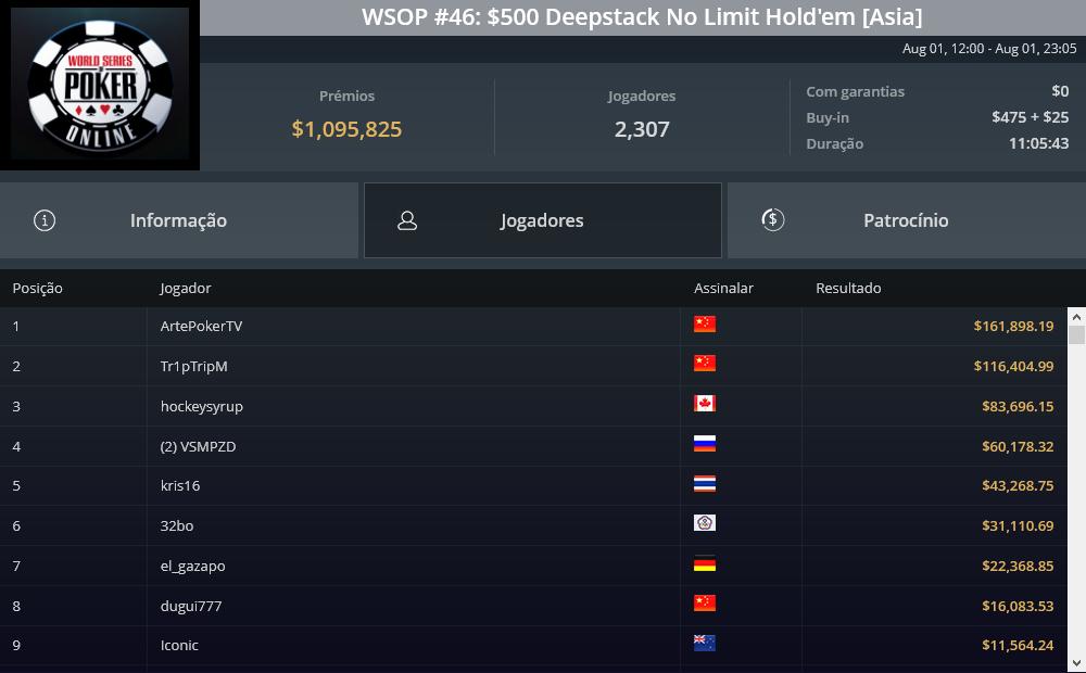 WSOP #46