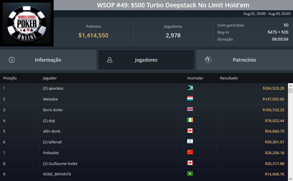 WSOP #49 - GGPoker