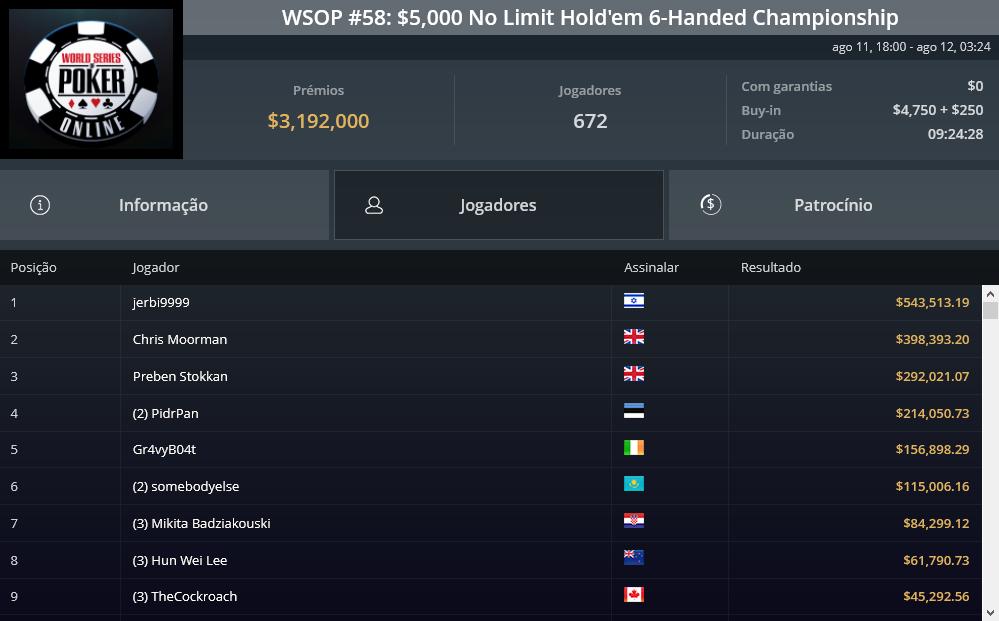 WSOP #58