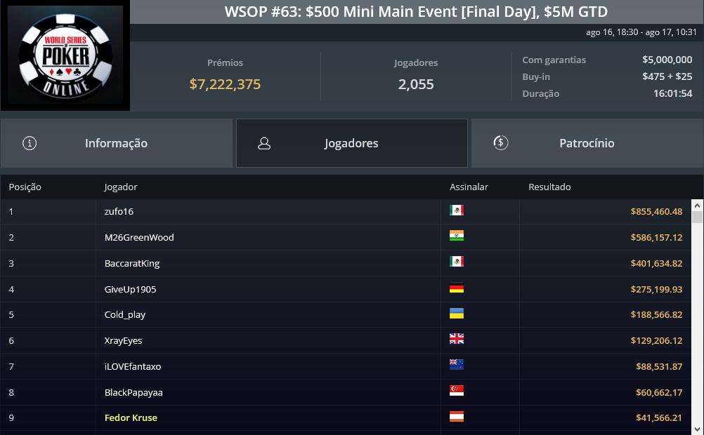 WSOP #63