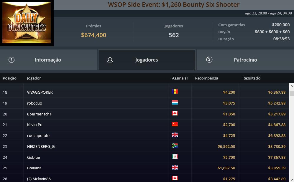 WSOP Side Event $1.260 Bounty Six Shooter