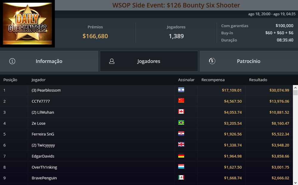 WSOP Side Event $126 Bounty Six Shooter