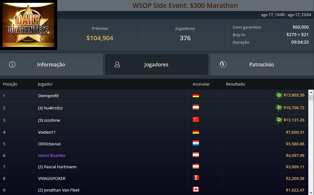 WSOP Side Event $300 Marathon