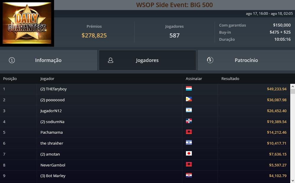 WSOP Side Event BIG 50