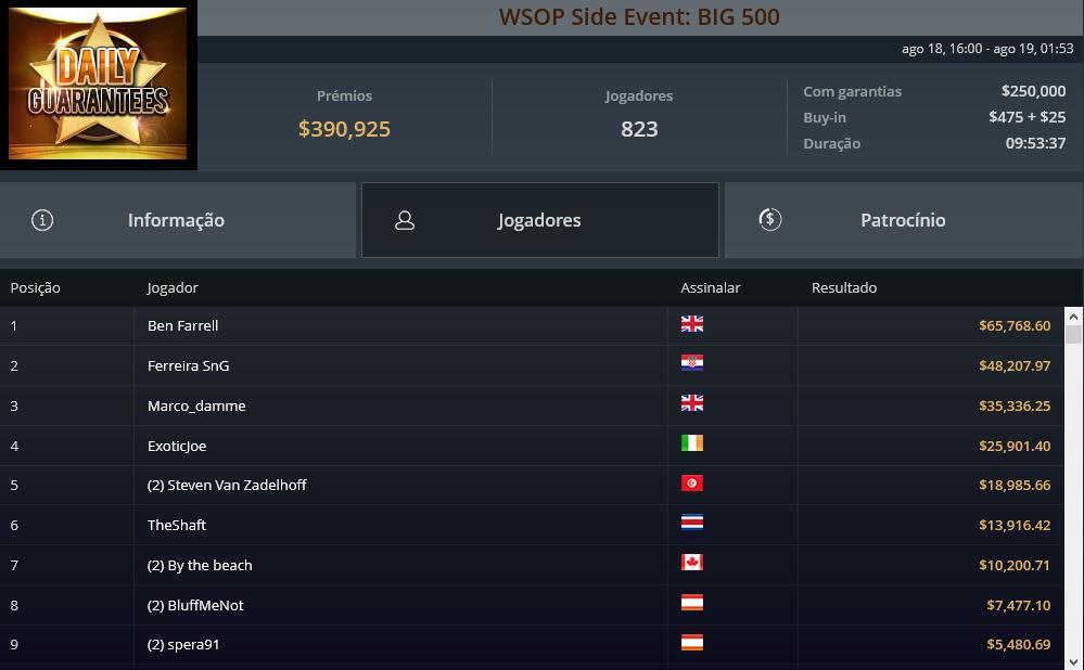 WSOP Side Event BIG 500