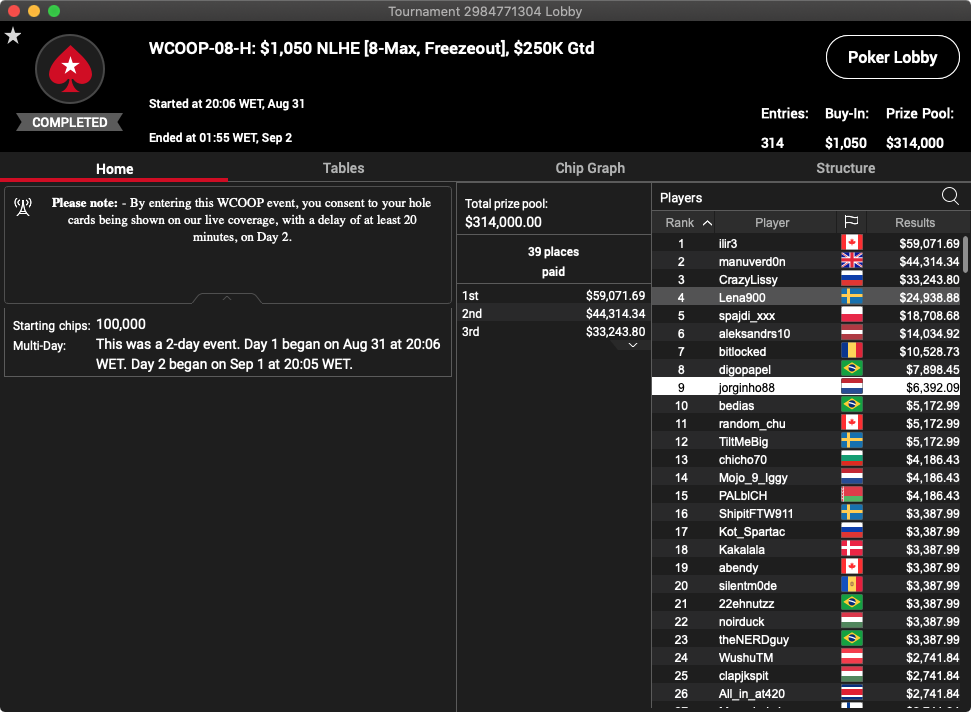 PokerStars WCOOP 2020 - Evento #8H