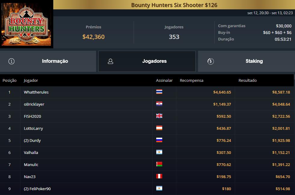 Bounty Hunters Six Shooter $126