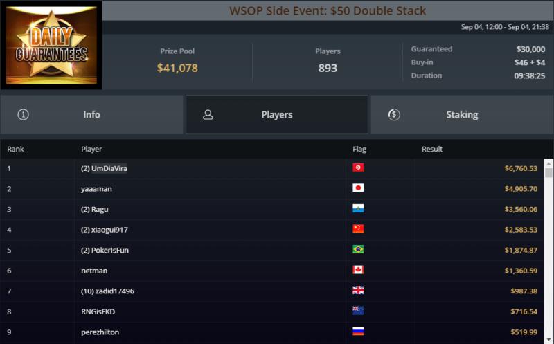 WSOP Miguel Vitor