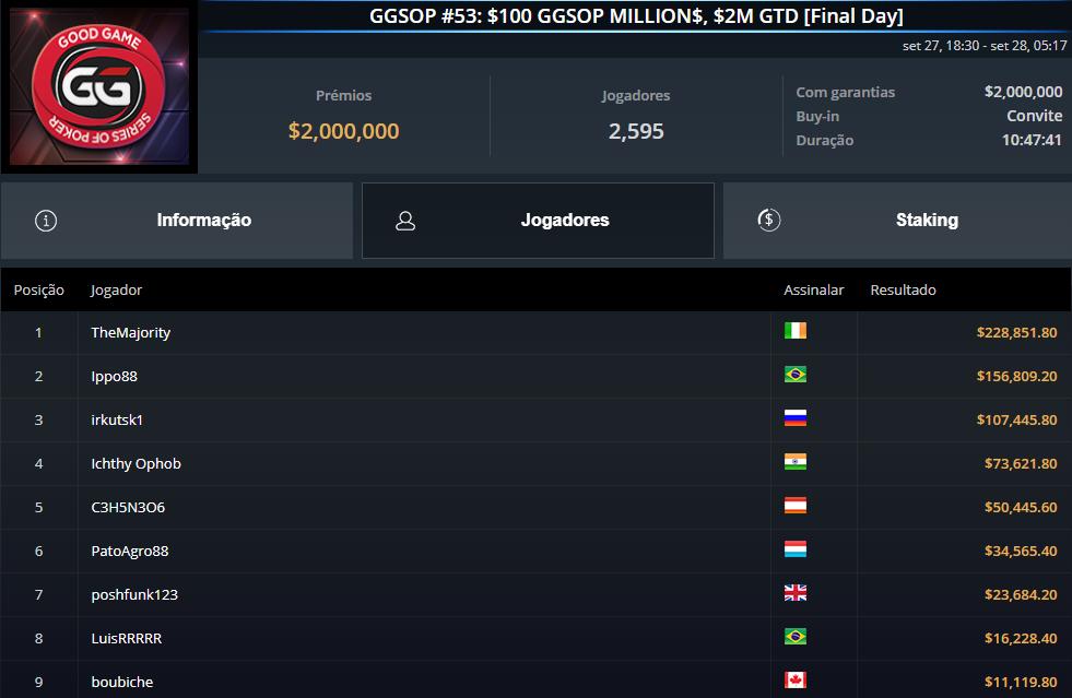 GGSOP #53 $100 GGSOP MILLION$