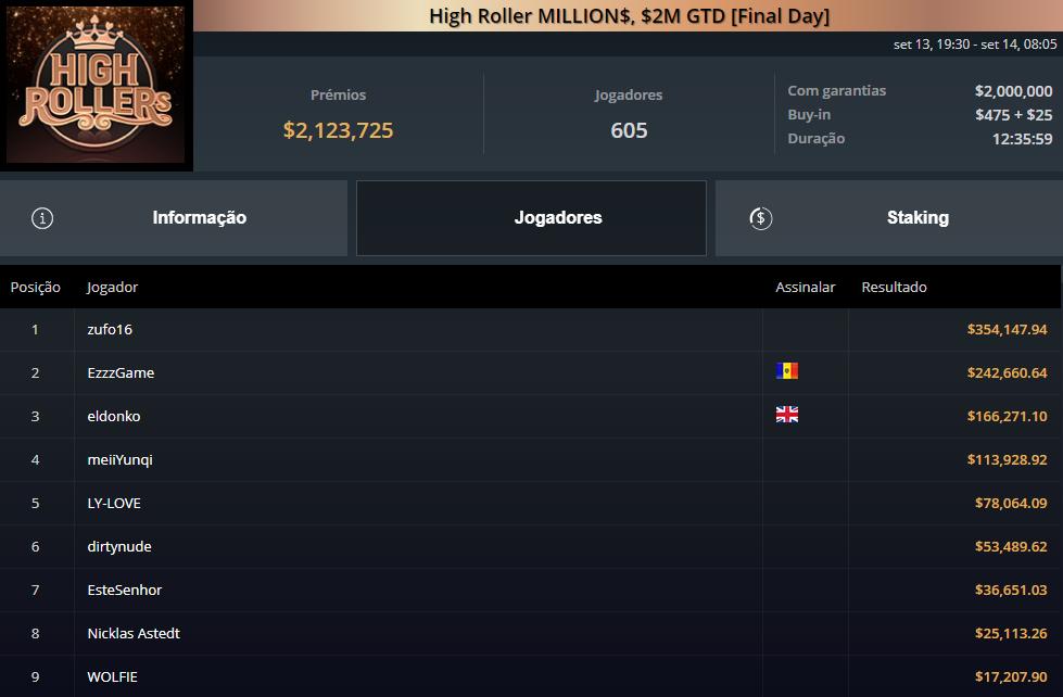 High Roller MILLION$
