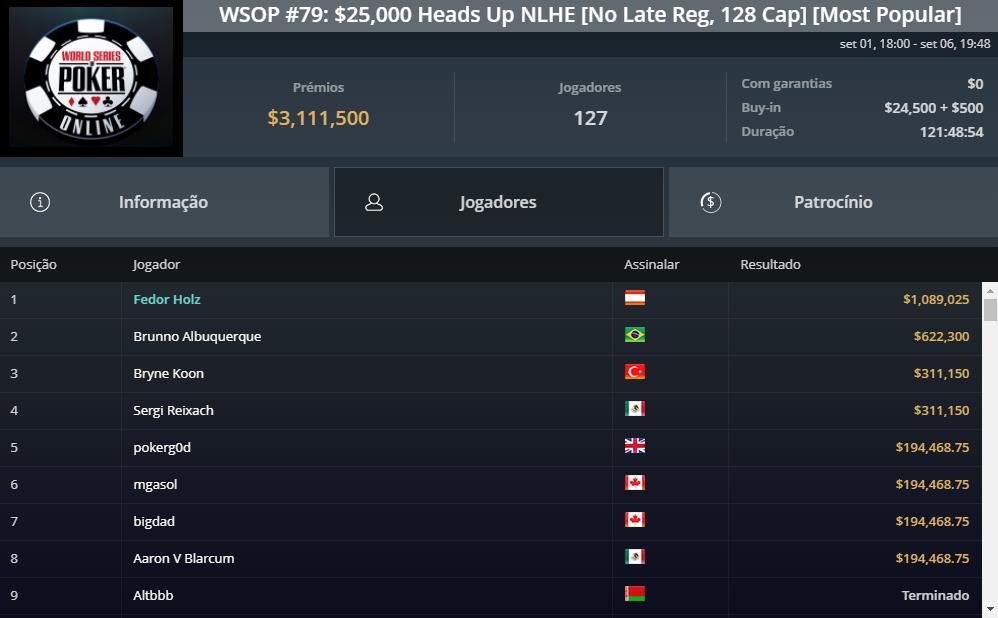 WSOP #79