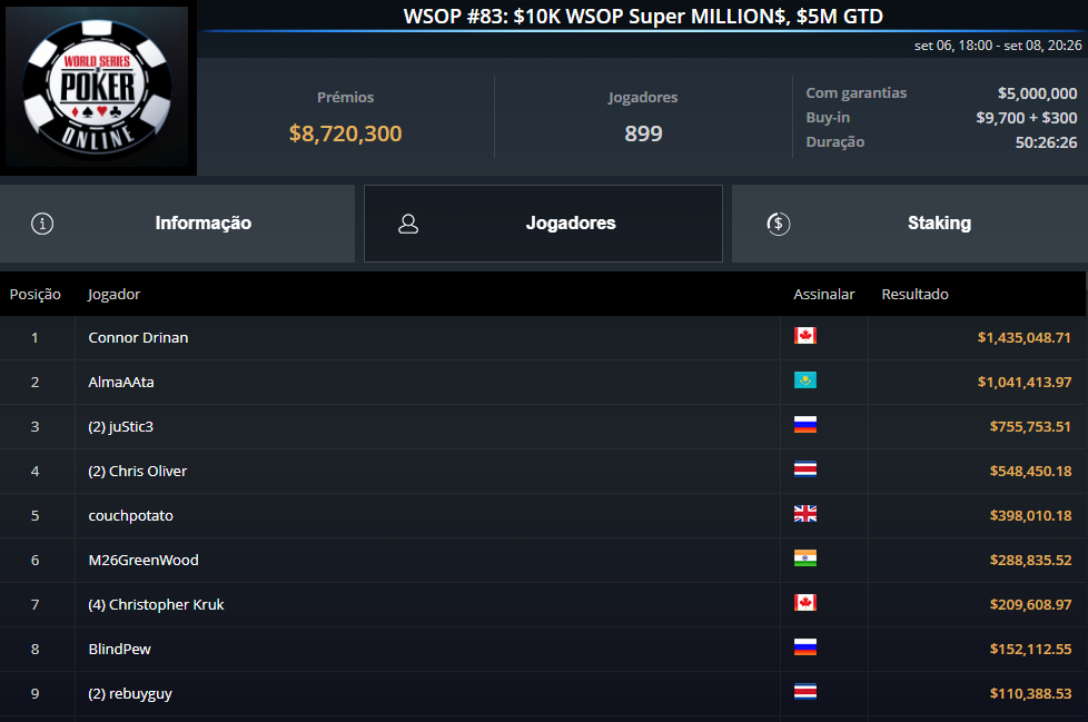 WSOP #83