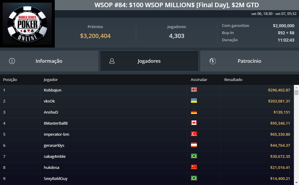 WSOP #84