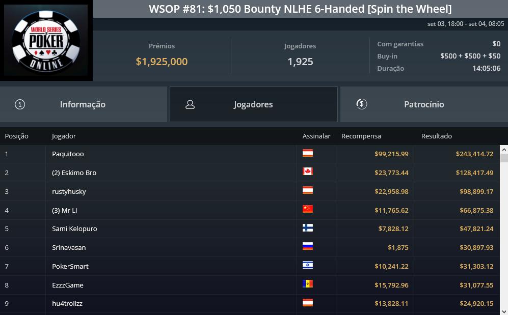 WSOP #84 - GGPoker