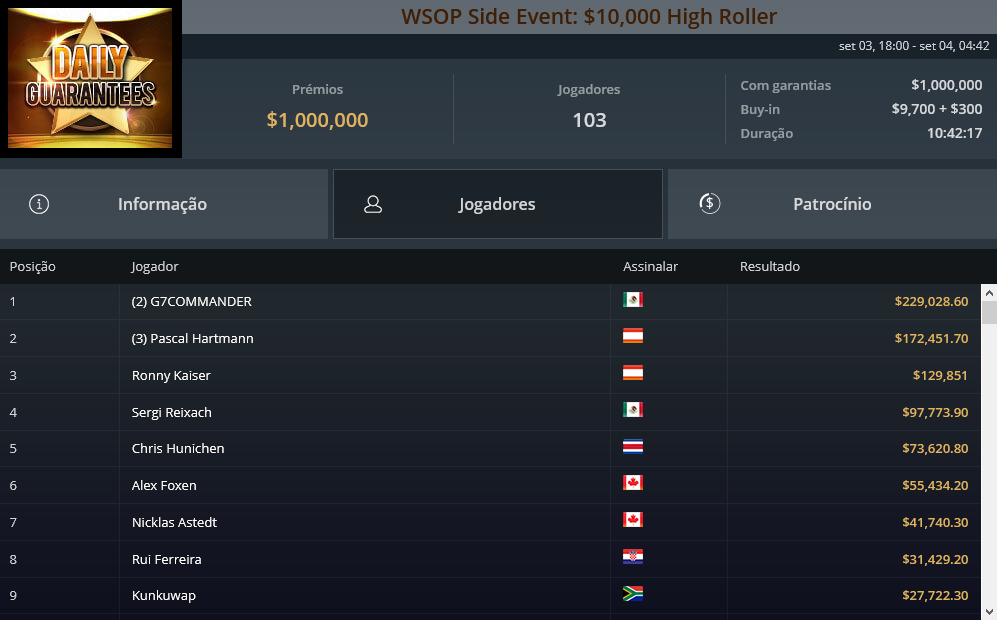 WSOP Side Event $10K High Roller