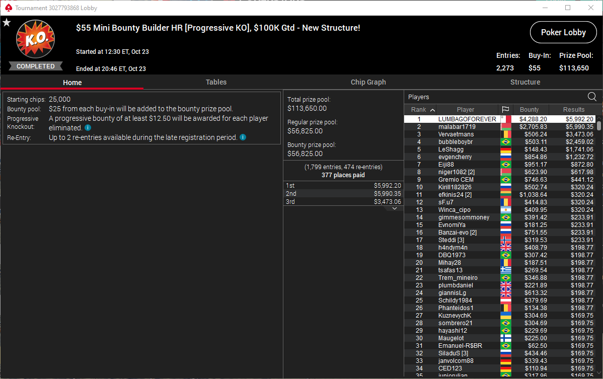 $55 Mini Bounty Builder HR
