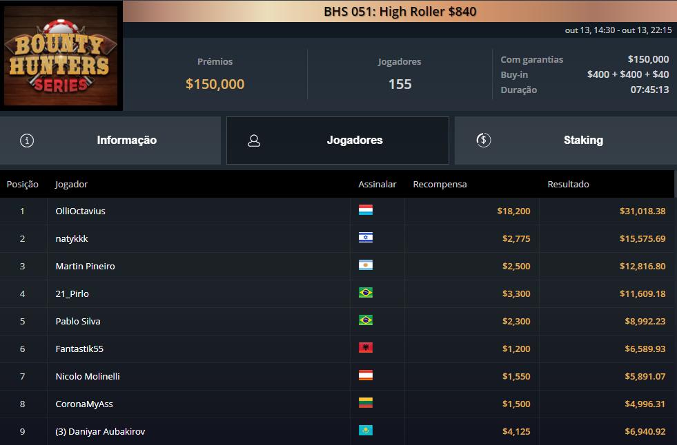 BHS #51 High Roller $840