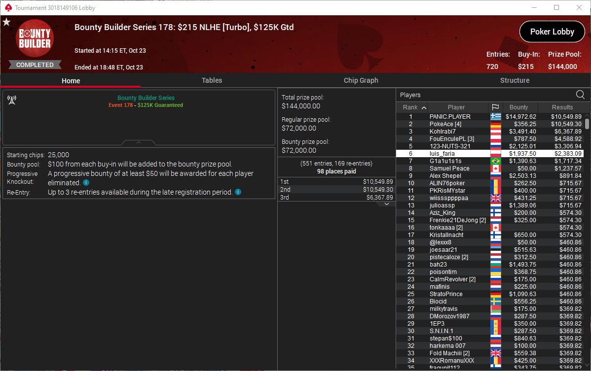 Bounty Builder Series #178