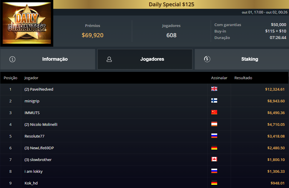 Daily $125